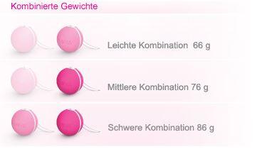 laselle_beckenbodenkugeln_gewichte2_ladyways_menstruationstasse